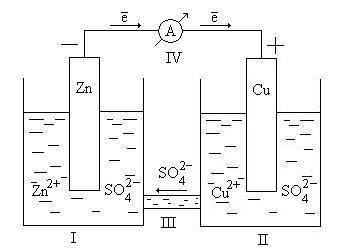 К металлам средней активности относятся а fe zn be pb
